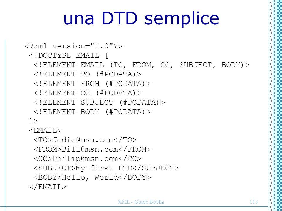 una DTD semplice < xml version= 1.0 > <!DOCTYPE EMAIL [